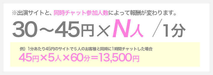 30~45円×N人 / 1分 ※出演サイトと、同時チャット参加人数によって報酬が変わります。